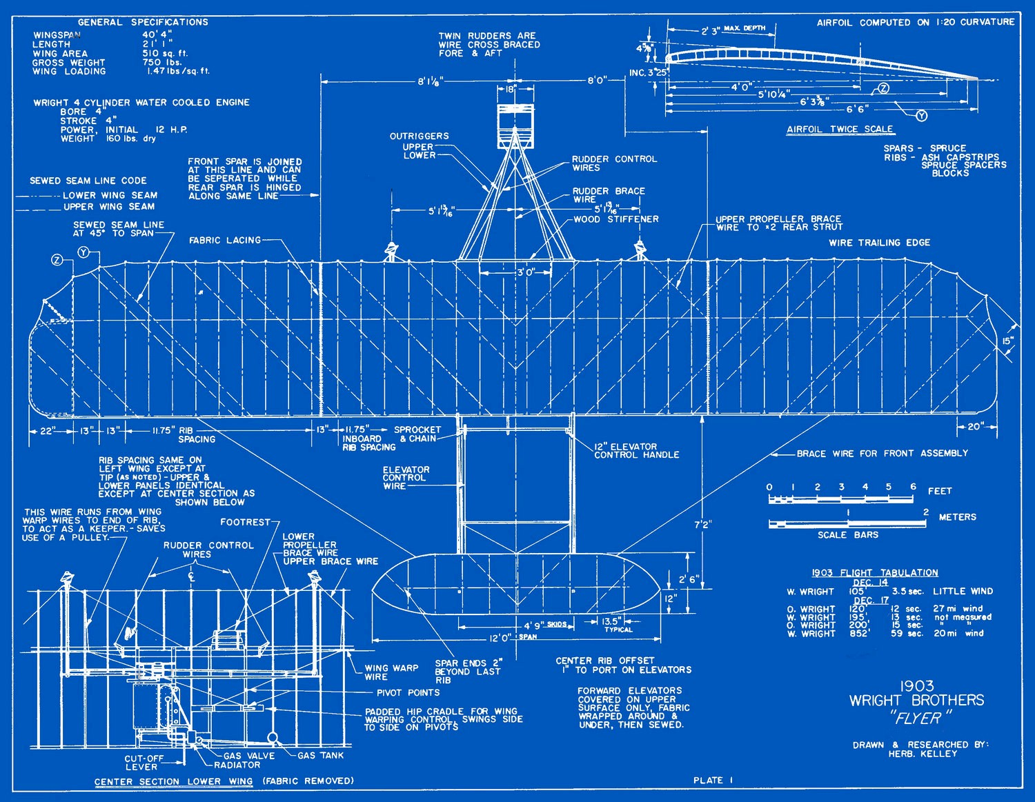 Til why we call schematics blueprints steemit titanic malvernweather Images