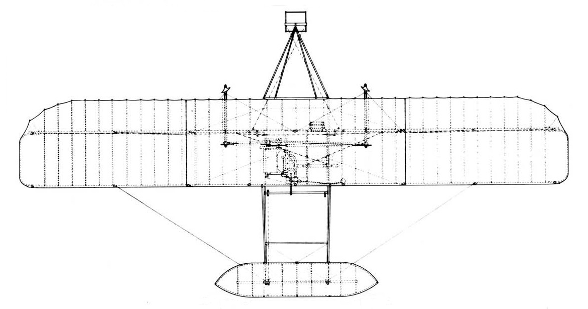 Wright Flyer Plans