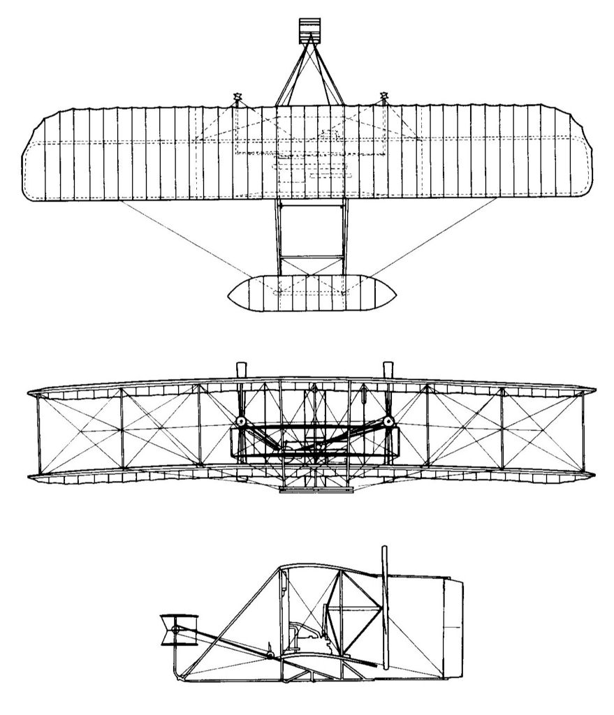 First Flight Kitty Hawk 1903 with 1903 wright flyer i