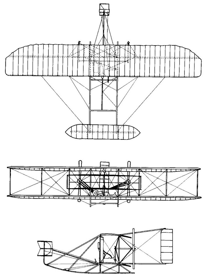 coloring pages for wright brothers - photo#32