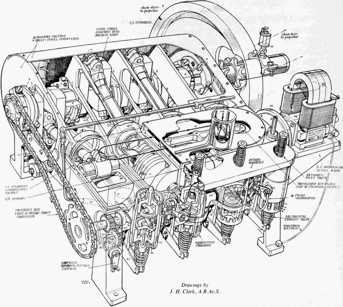 1903 Wright Engine Gasoline Powered Diagram A Cutaway Drawing Of The Showing Assembled Parts