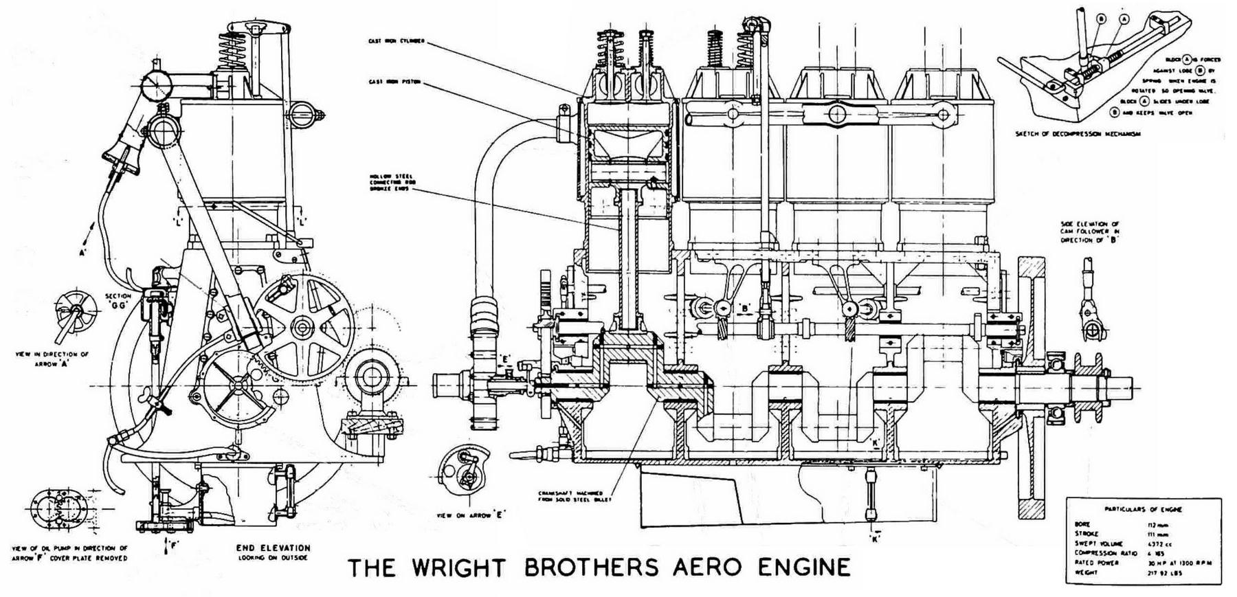 Wright Vertical 440 Engine Oval Diagram Front And Side Views Of A 4 Cylinder